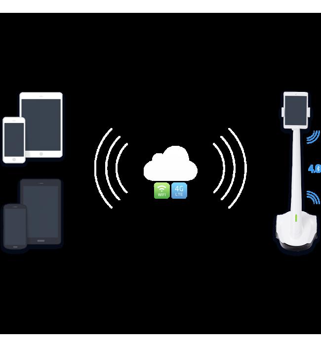 Padbot Telepresence Robot